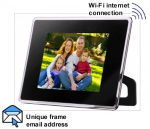 digital picture frame comes of age with built in wifi